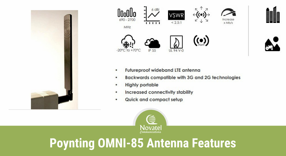 Reference Image: Poynting OMNI-85 4G LTE Antenna Features