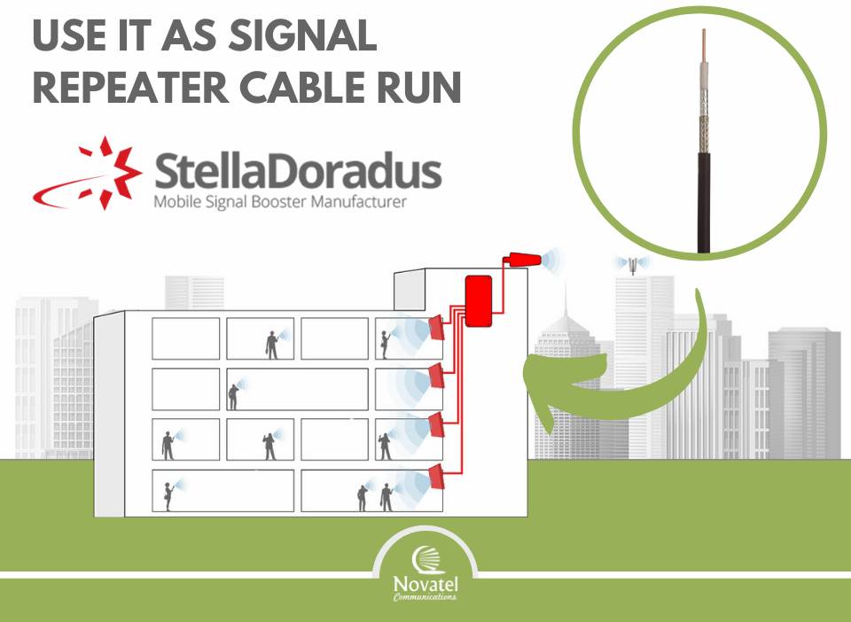 Reference Image: WEB240 LSNH Cable is our Recommended Cable for StellaDoradus Signal Repeaters