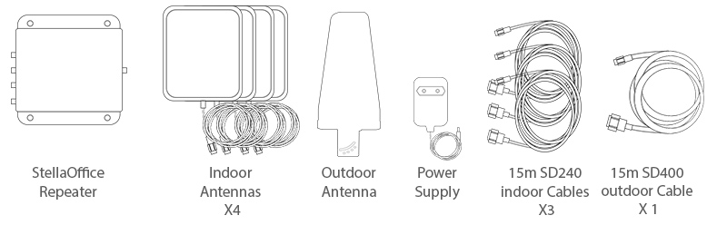 Image: Stelladoradus Office Repeater Kit Contents